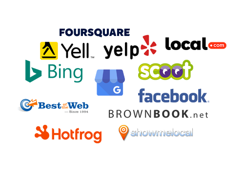 Local Citation Sources like Local Business Directories